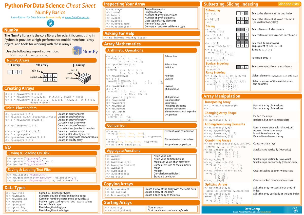 Numpy Python Cheat Sheet - Informatica E015041 - StuDocu