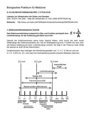 Zusammenfassung Biologie für Mediziner und Zahnmediziner: - EM ...