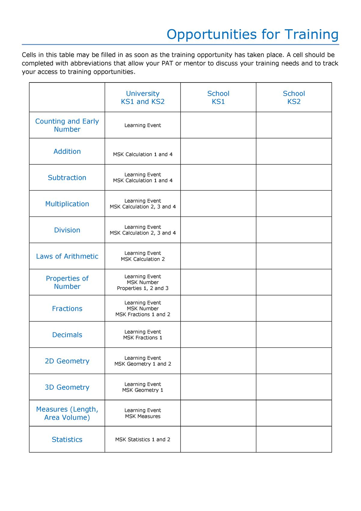 Maths Teaching Coverage - ITT2036P - Northampton - StuDocu