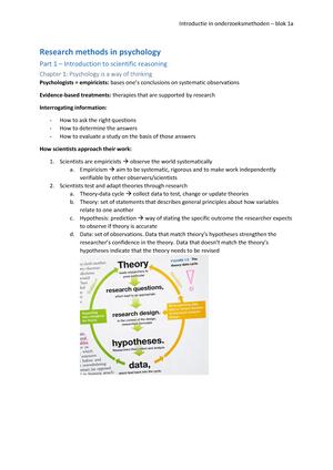 Research Methods In Psychology Beth Morling Pdf