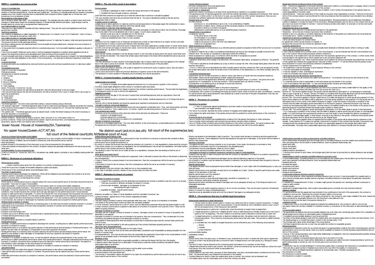 Cheat sheet - Summary Business Law - BLAW10003 - StuDocu