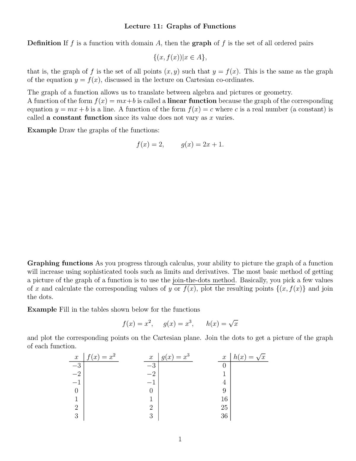 Precalculus Lecture 11 Graphs of Functions - MATH 10550