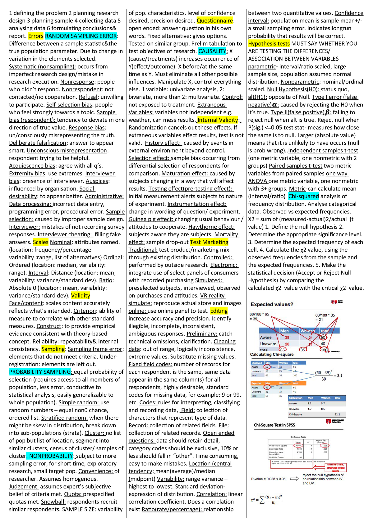 Cheat sheet 202 - MKTG202: Marketing Research - StuDocu
