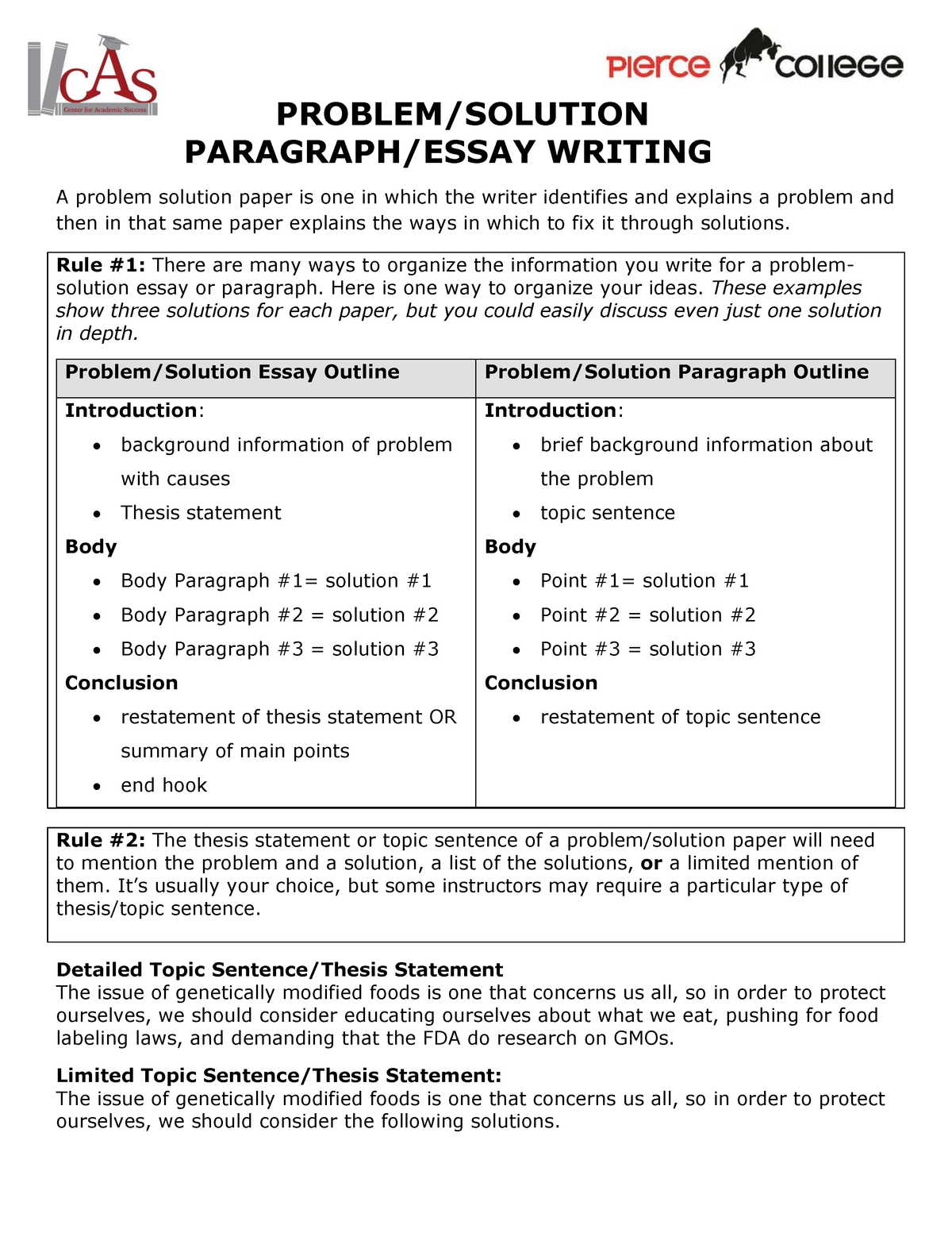 Sample Essay Papers  Persuasive Essay Sample High School also Environmental Science Essays Problem Solution Paragraph Essay Writing  Eng  English  An Essay About Health