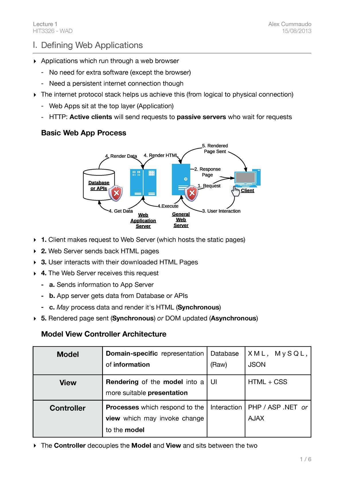 Lecture Notes, Web Application Development - COS30020: Web