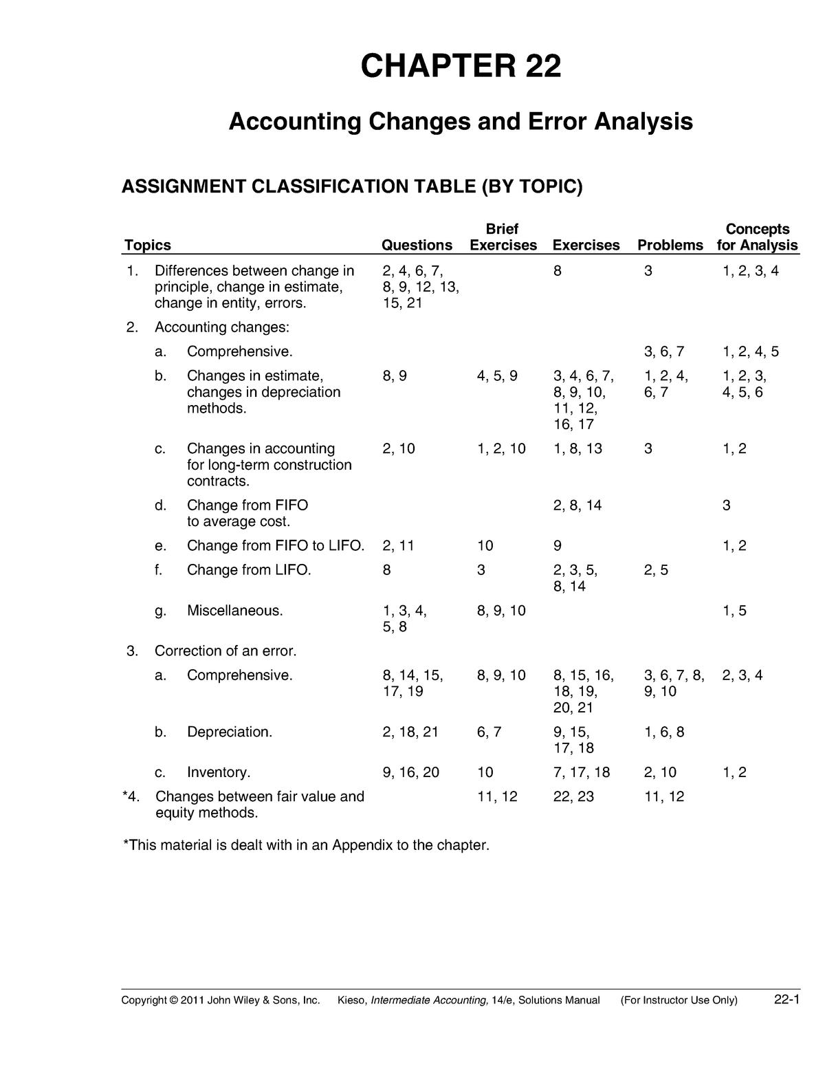 Chapter 22 - Solution Manual - StuDocu