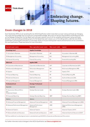 ACCA Syllabus - Strategic management gem 302 - StuDocu