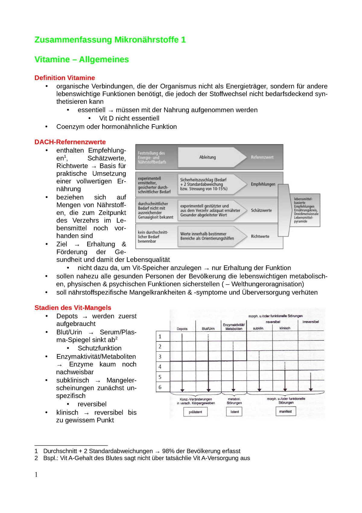 1 Allgemeines Vitamine 070148 Cau Studocu