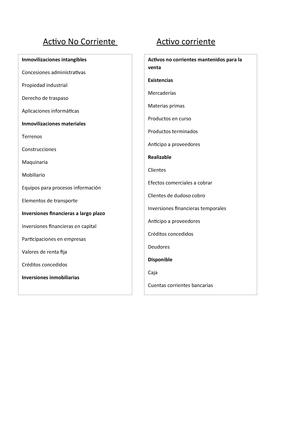 Activos Y Pasivos Cuadro Sinoptico 65031075 Contabilidad Basica
