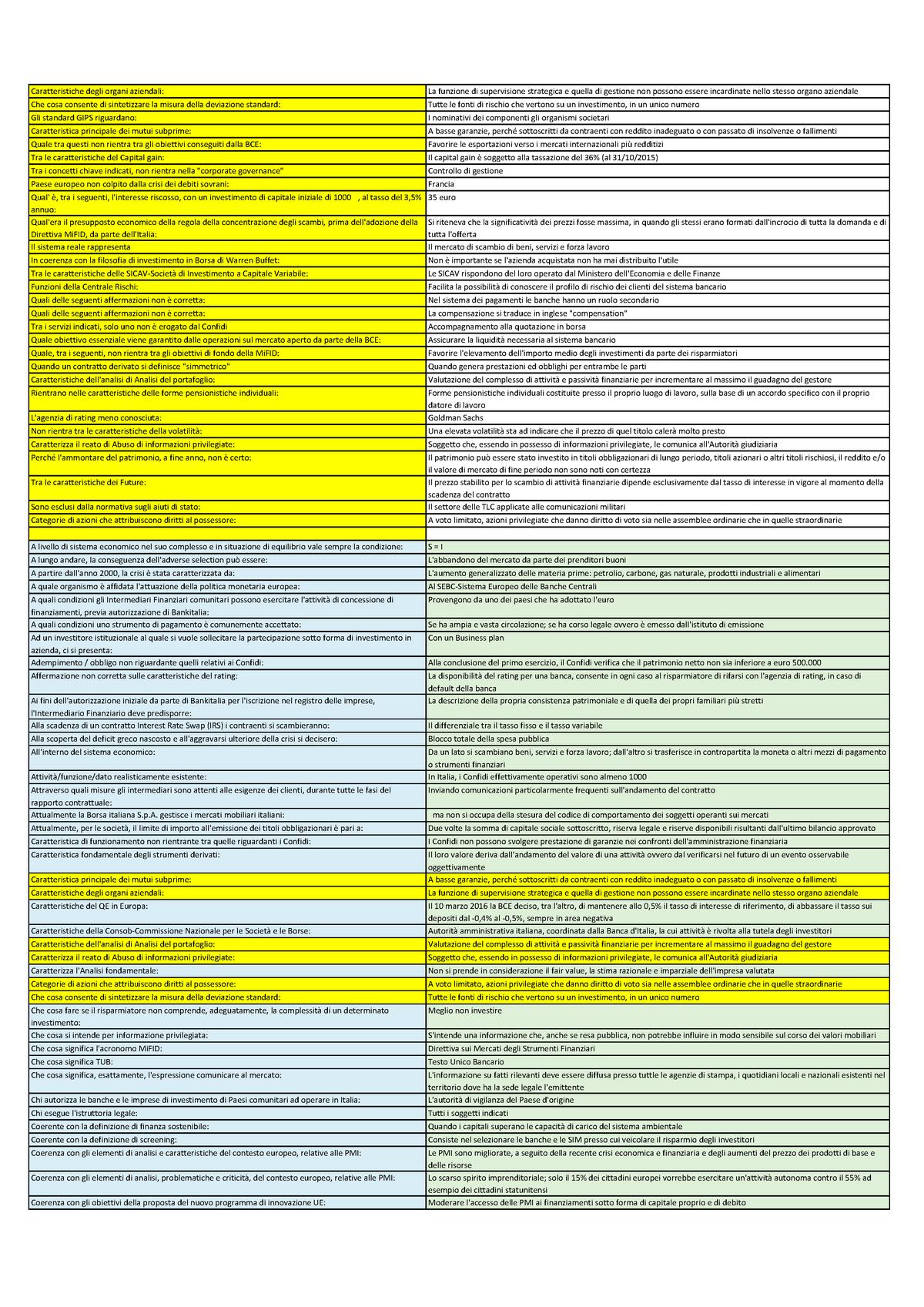 9981e44e7e Economia degli intermediari finanziari - SECS-P/11: Economia degli  intermediari finanziari - StuDocu