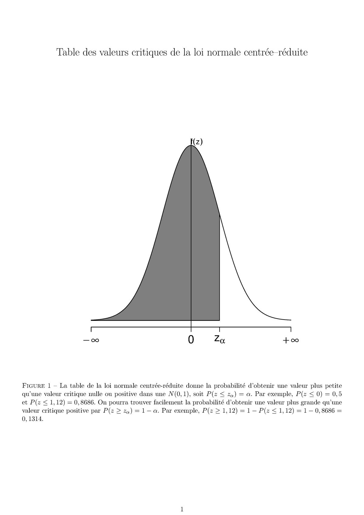 5 Table des valeurs critiques de la loi normale centrée-réduite (z