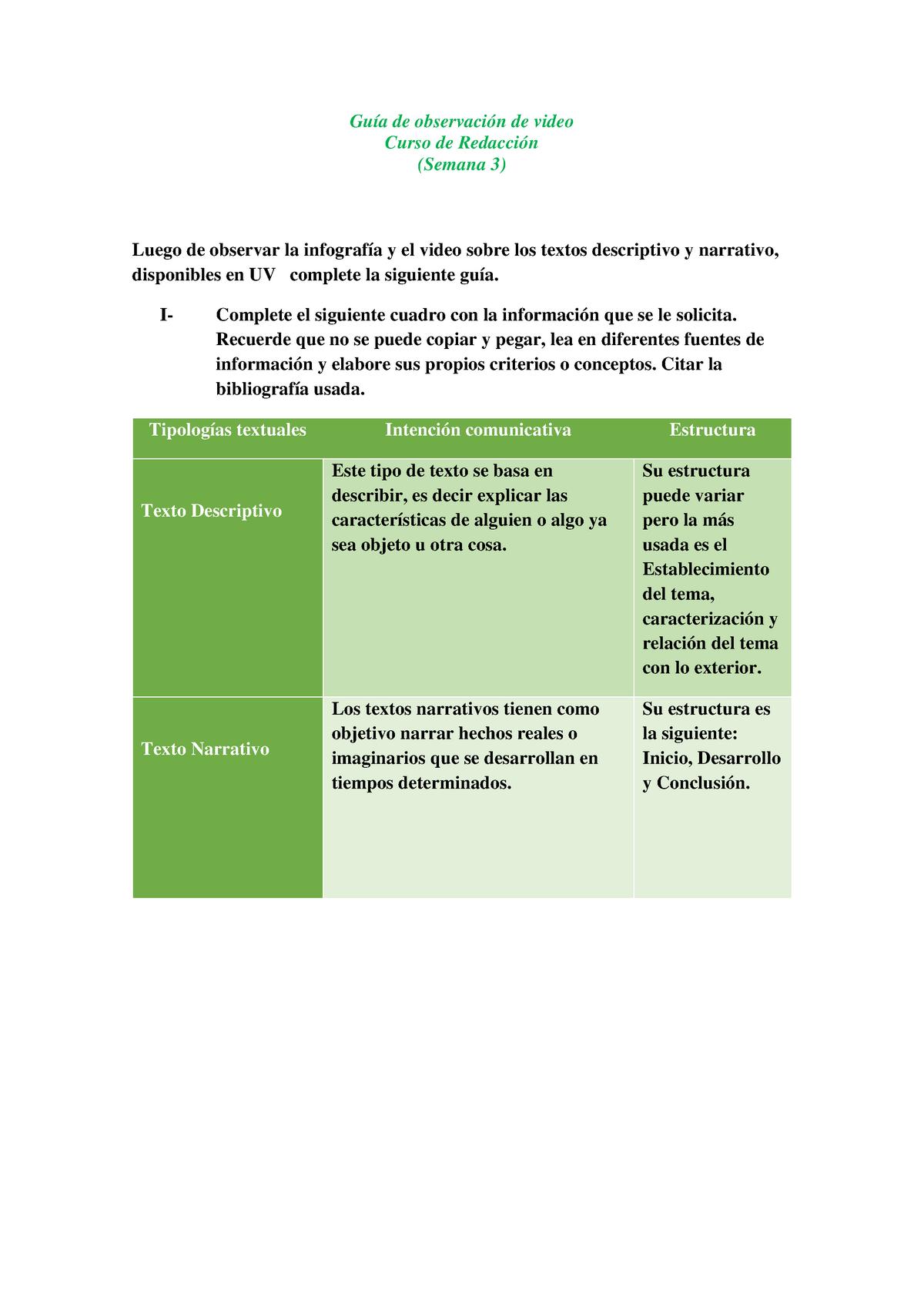 Textos Narrativos Y Descriptivos S3 Curso De Redaccion