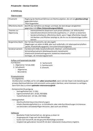 Zusammenfassung Privatrecht Ws17 Grundlagen Des Privatrechts Und