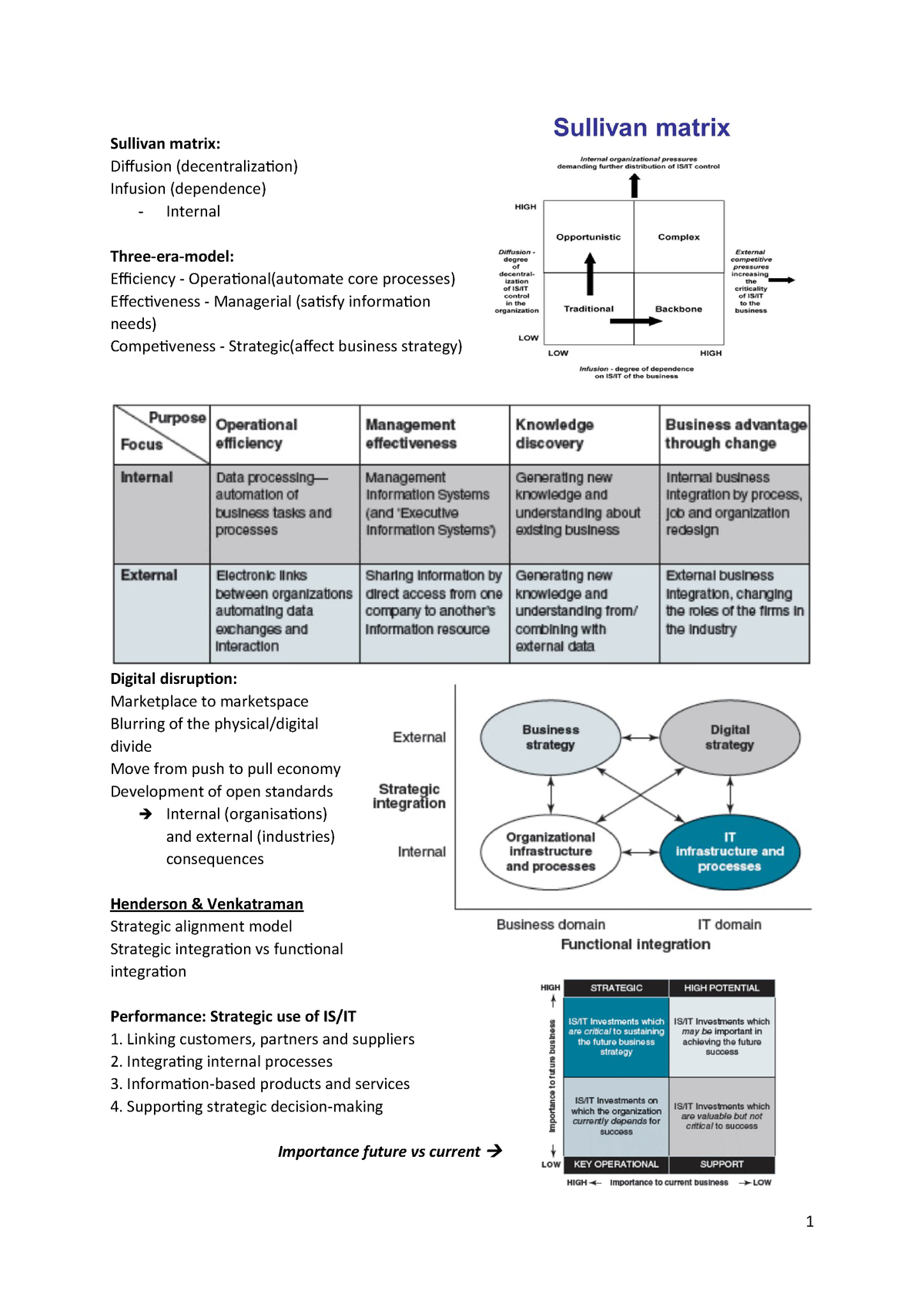 Samenvatting compact ISS - Information Systems Strategy
