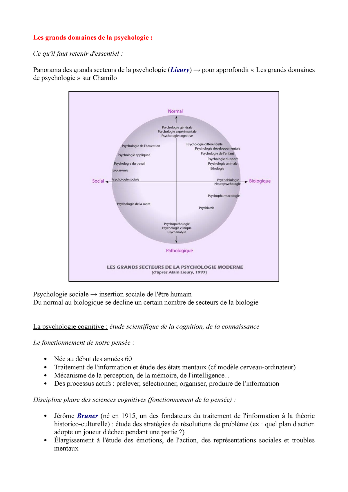 Cm N 2 Les Grands Domaines De La Psychologie Studocu