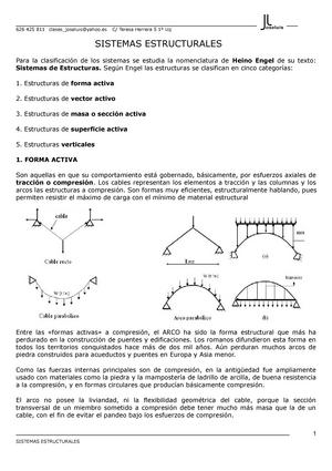Temas 1-5 Construción II - 670G01011: Construción II - StuDocu