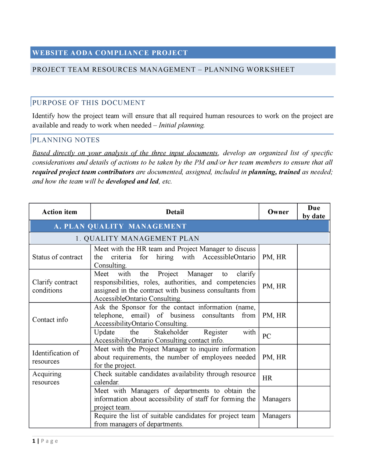 Final Draft) Project Human Resource Management Planning