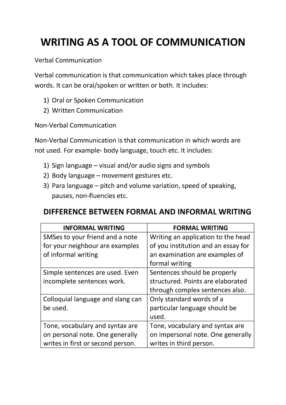 Writing AS A TOOL OF Communication - C-1: Developing Reading And