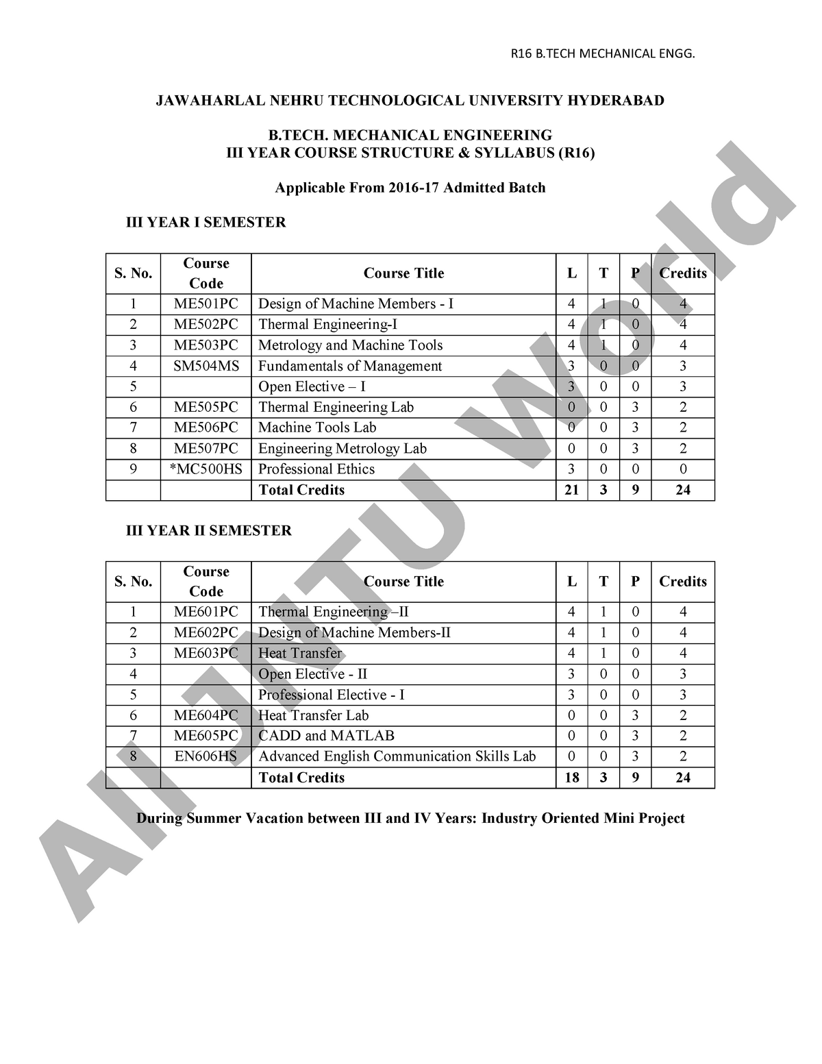 Jntuh B Tech 3 Year ME R16 Syllabus - - StuDocu