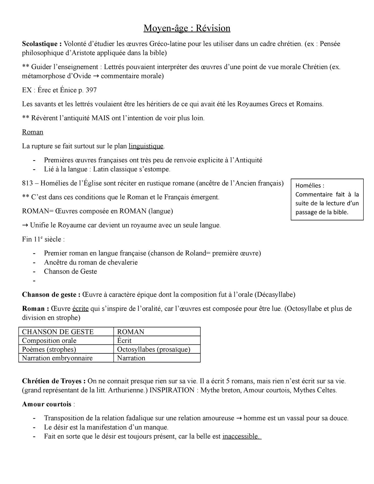 Antiquité à La Renaissance Résumé Elc109 Littérature De