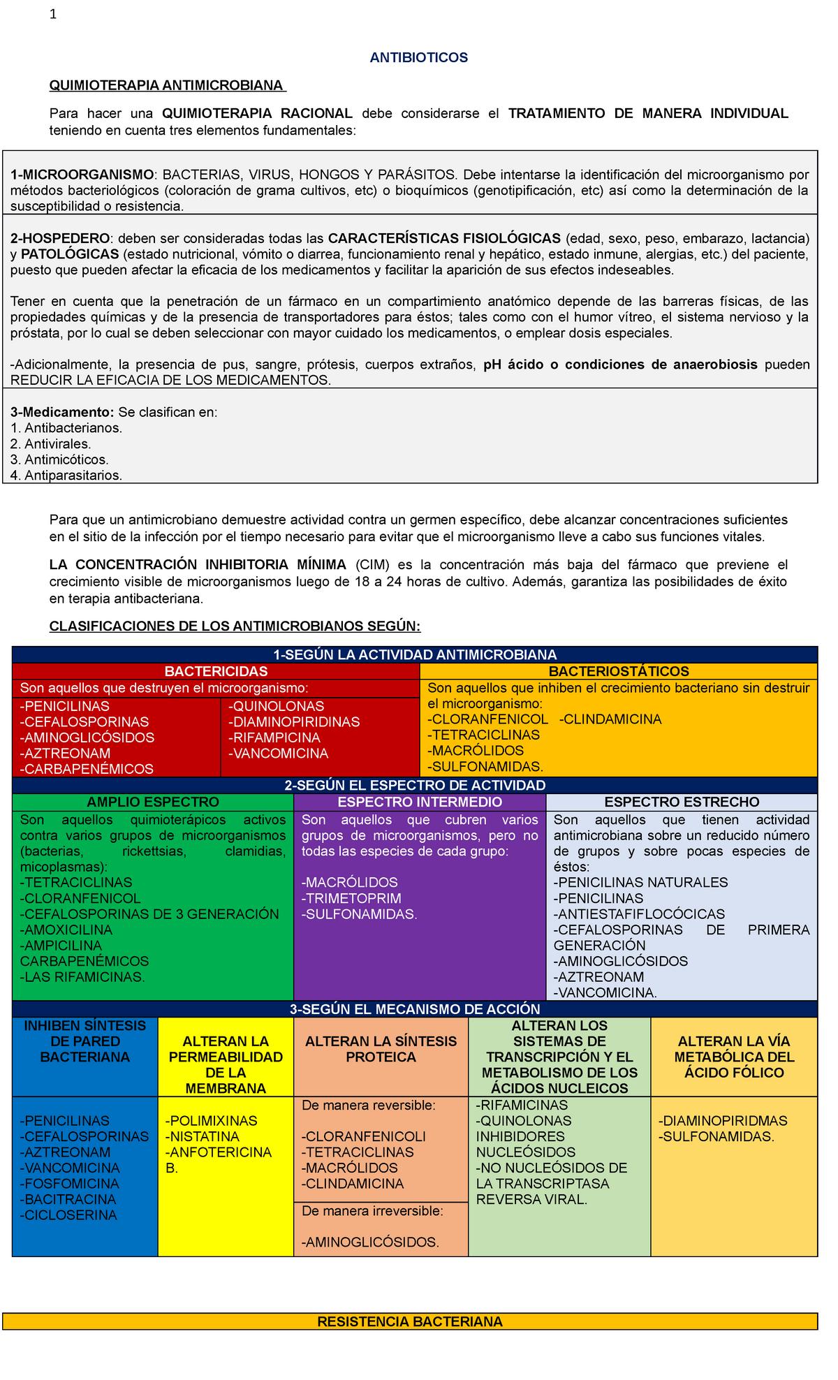 prostatitis antibiótica macrobiana