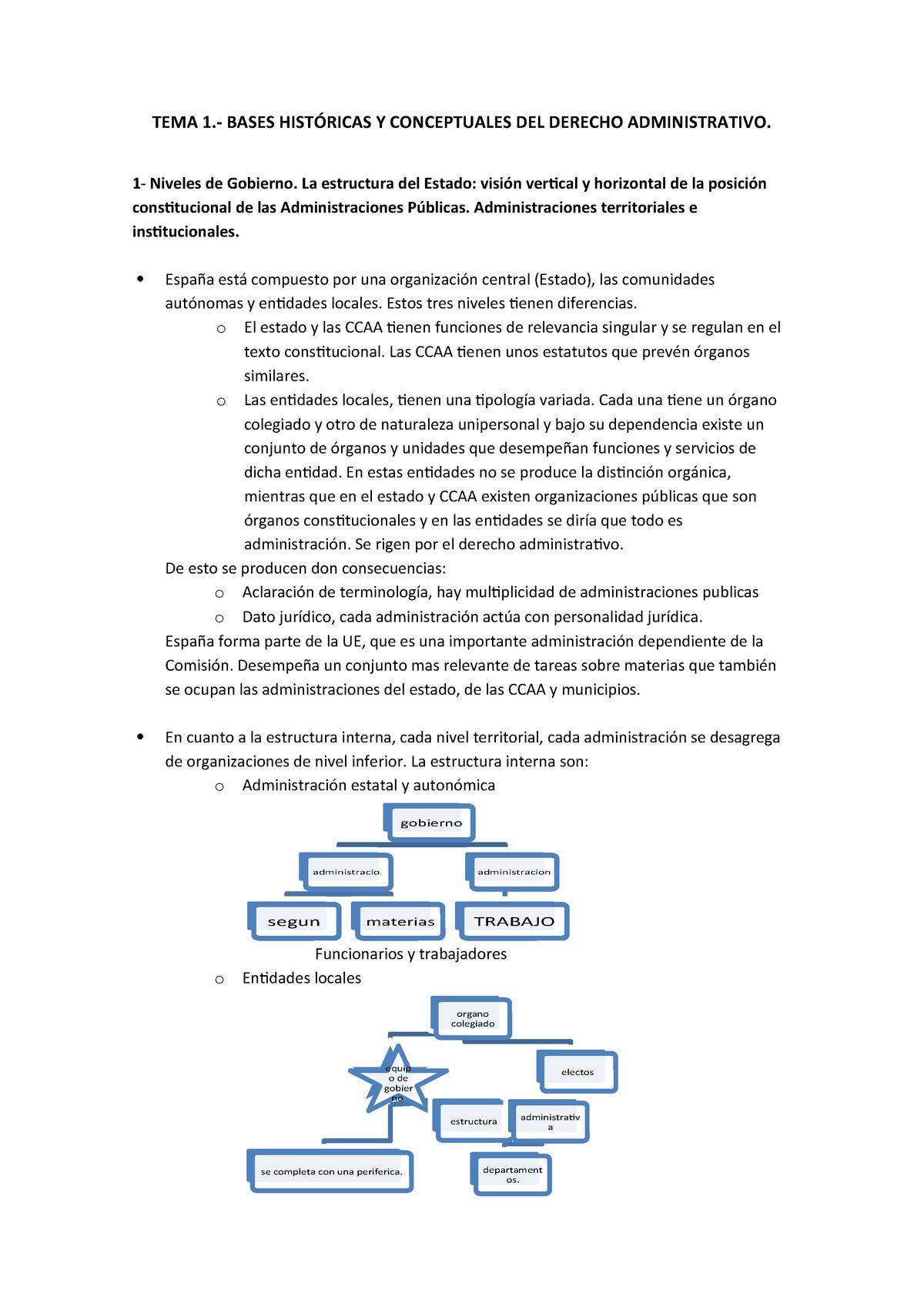 Tema 1apuntes Del Tema 1 803422 Ucm Studocu
