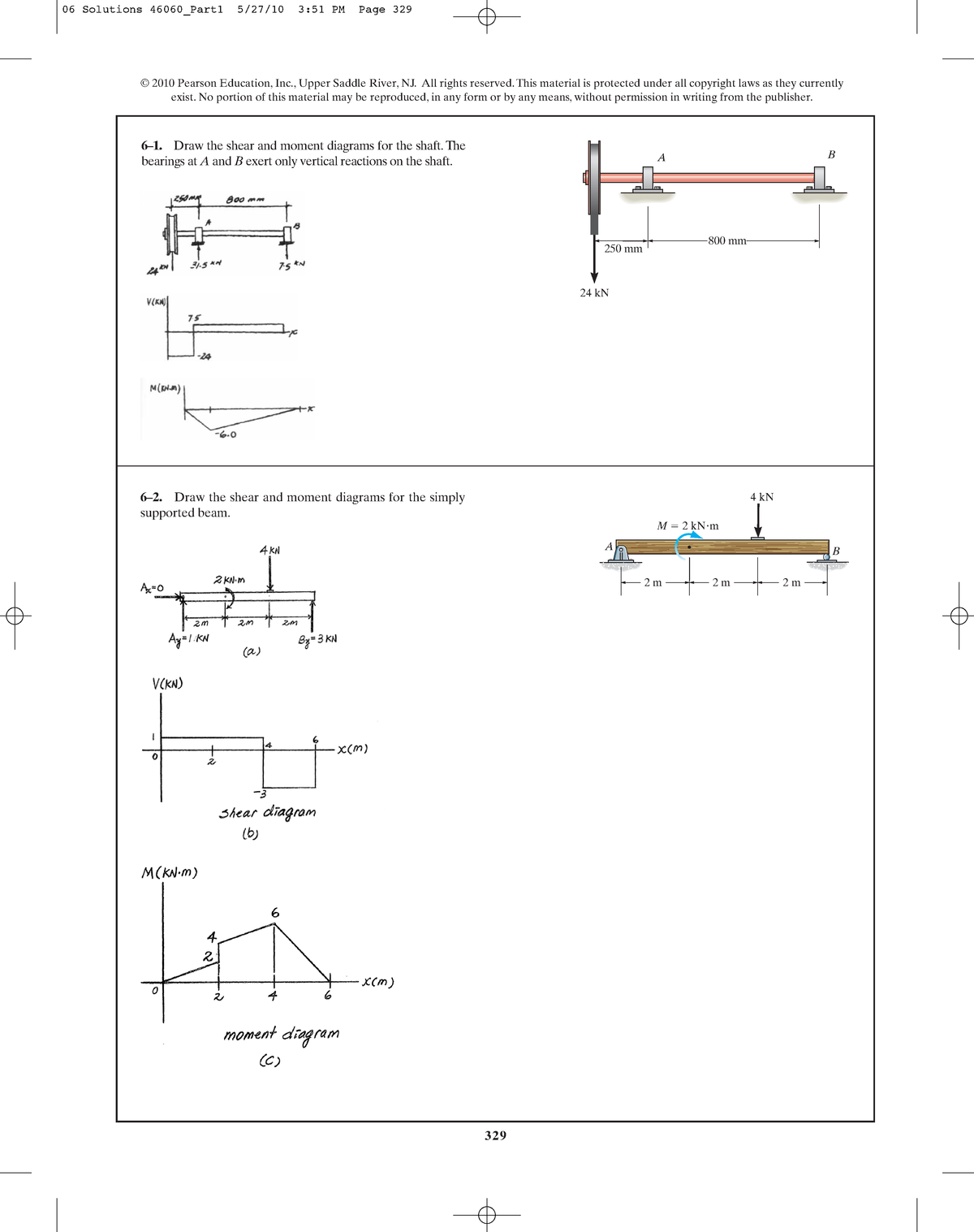Solution Manual  U0026quot  Mechanics Of Materials  U0026quot   R  C  Hibbeler
