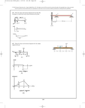 Solution Manual Mechanics Of Materials R C Hibbeler Chapter