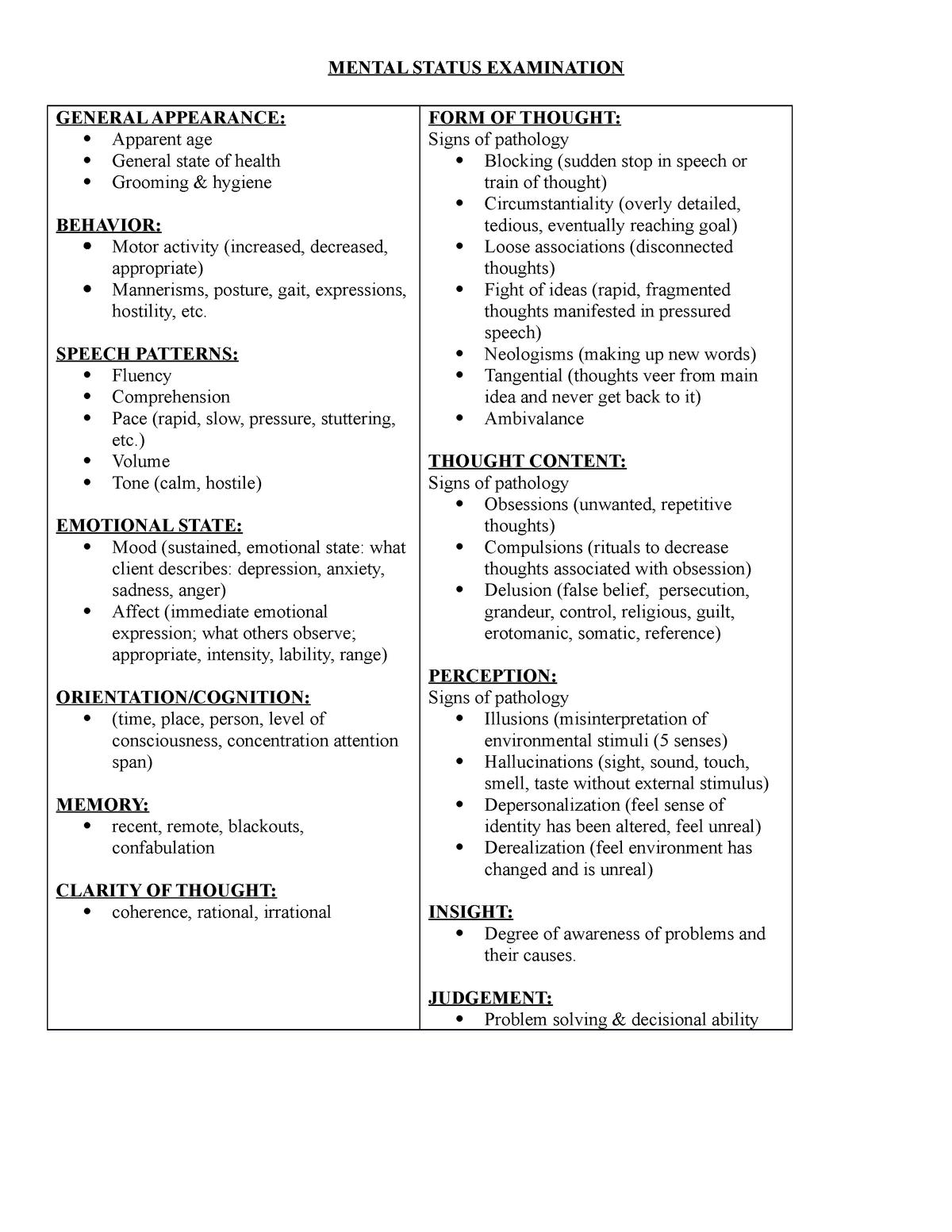 Mental Status Exam - Grade: B+ - Pronunciation Workshop B ...