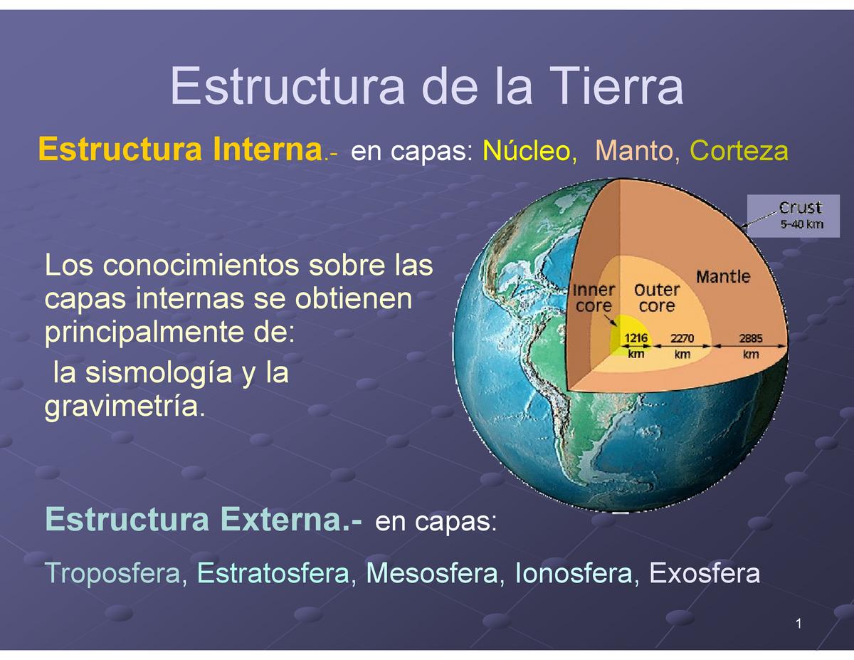Estructura Interna De La Tierra Petrología ígnea Uabcs