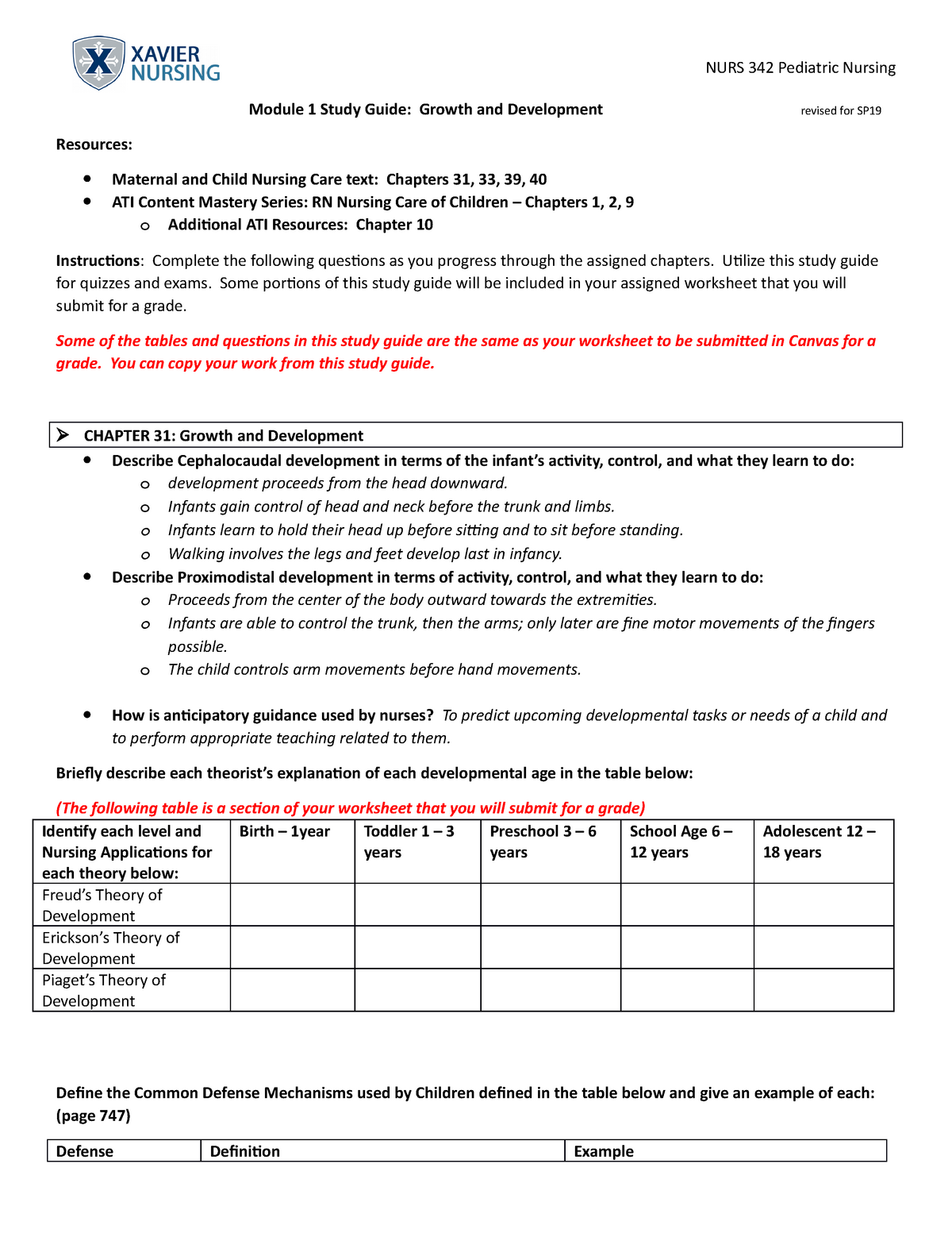 Module 1 Study Guide Nurs 342 Pediatric Nursing Xavier Studocu