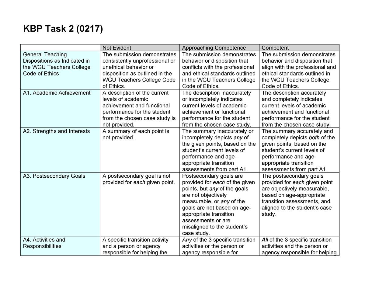 KBP Task 2 (0217) - Task 2 - FJC1 - StuDocu