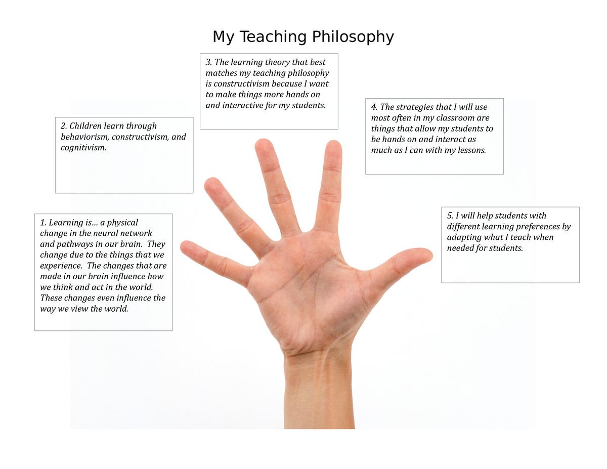 Teaching Philosophy Five Finger Summary - EDEL 1010 - UVU