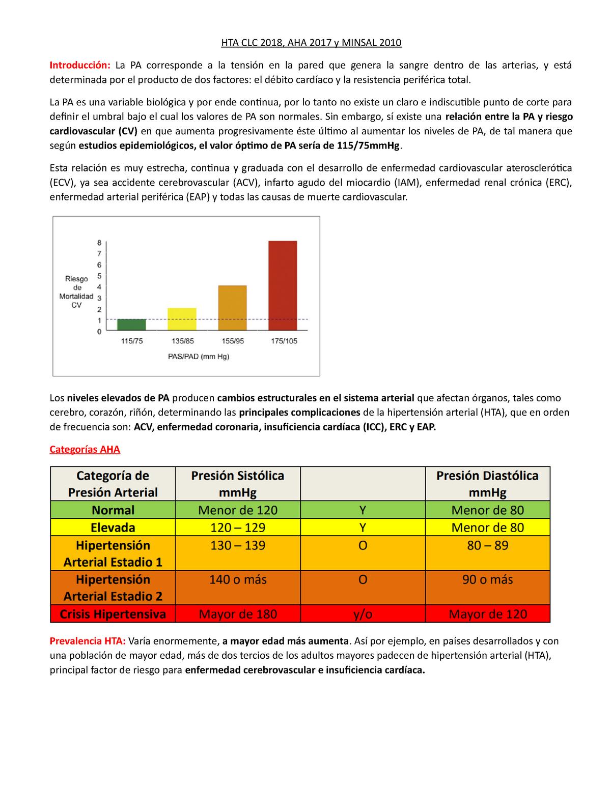 Valores de hipertension arterial