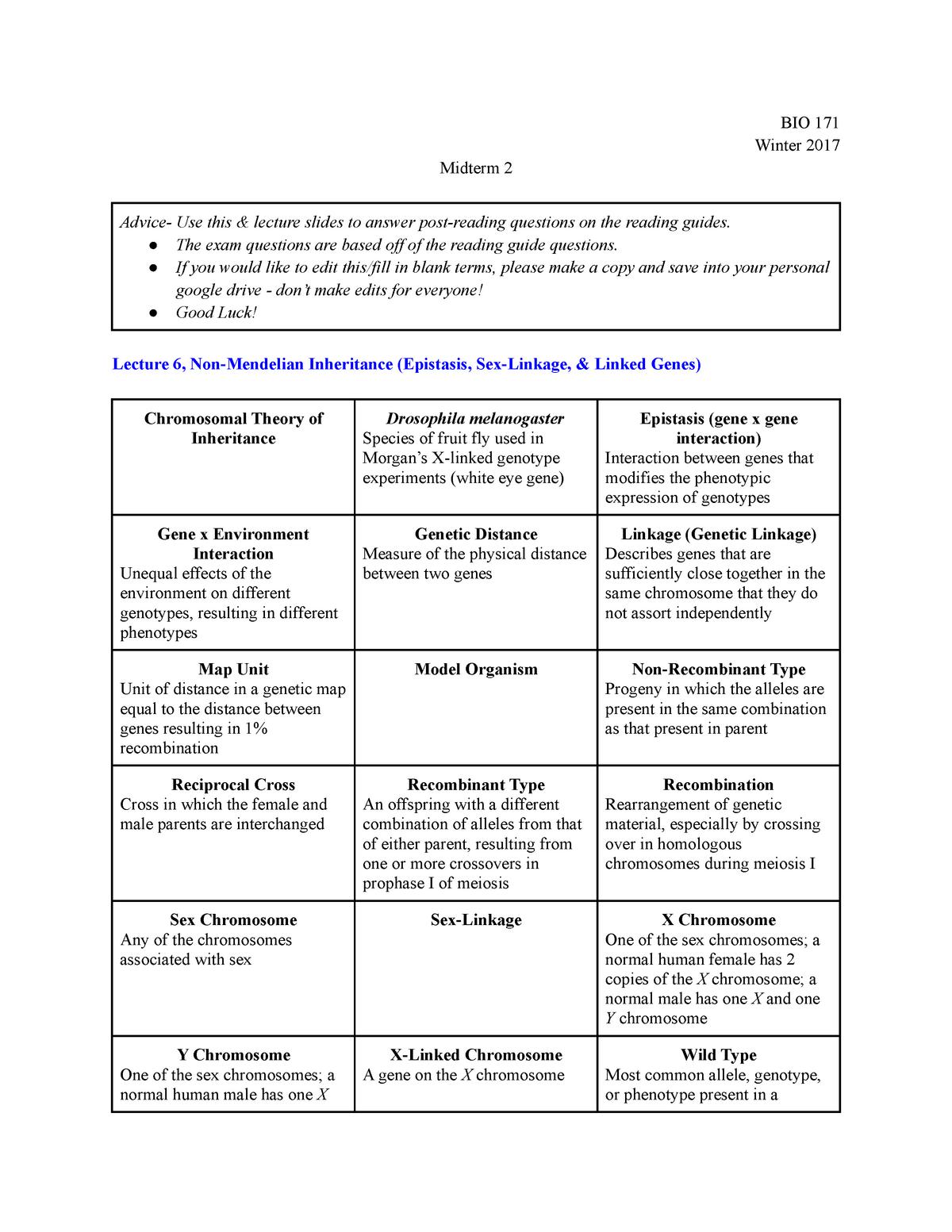Exam 2 Review Guide - BL 3190: Evolution - StuDocu Drosophila Linkage Map on
