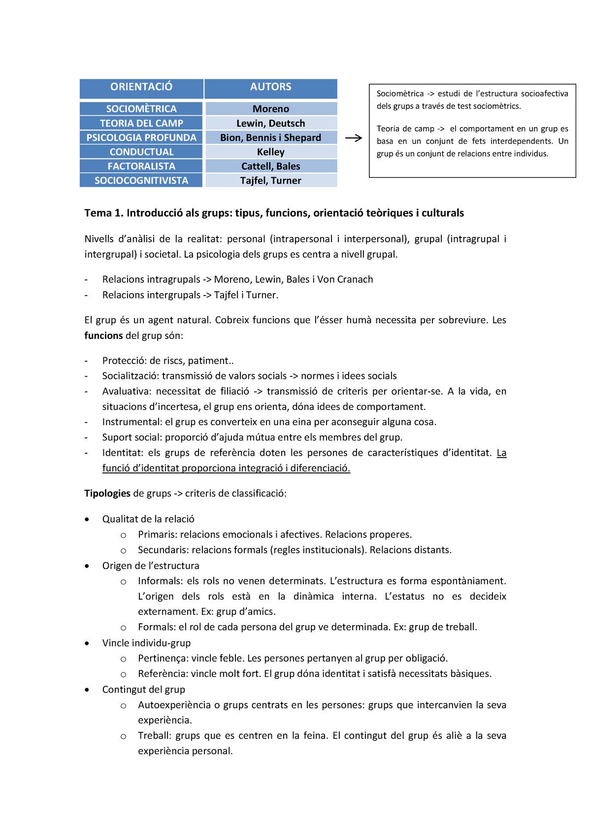 Introducció A La Psicologia Dels Grups Tema 1 361063 Ub
