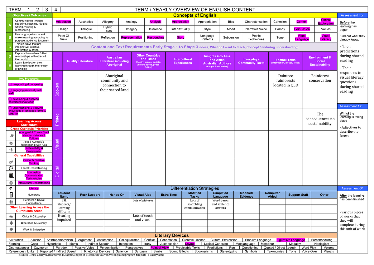 Seminar assignments - Curriculem and teaching in the primary