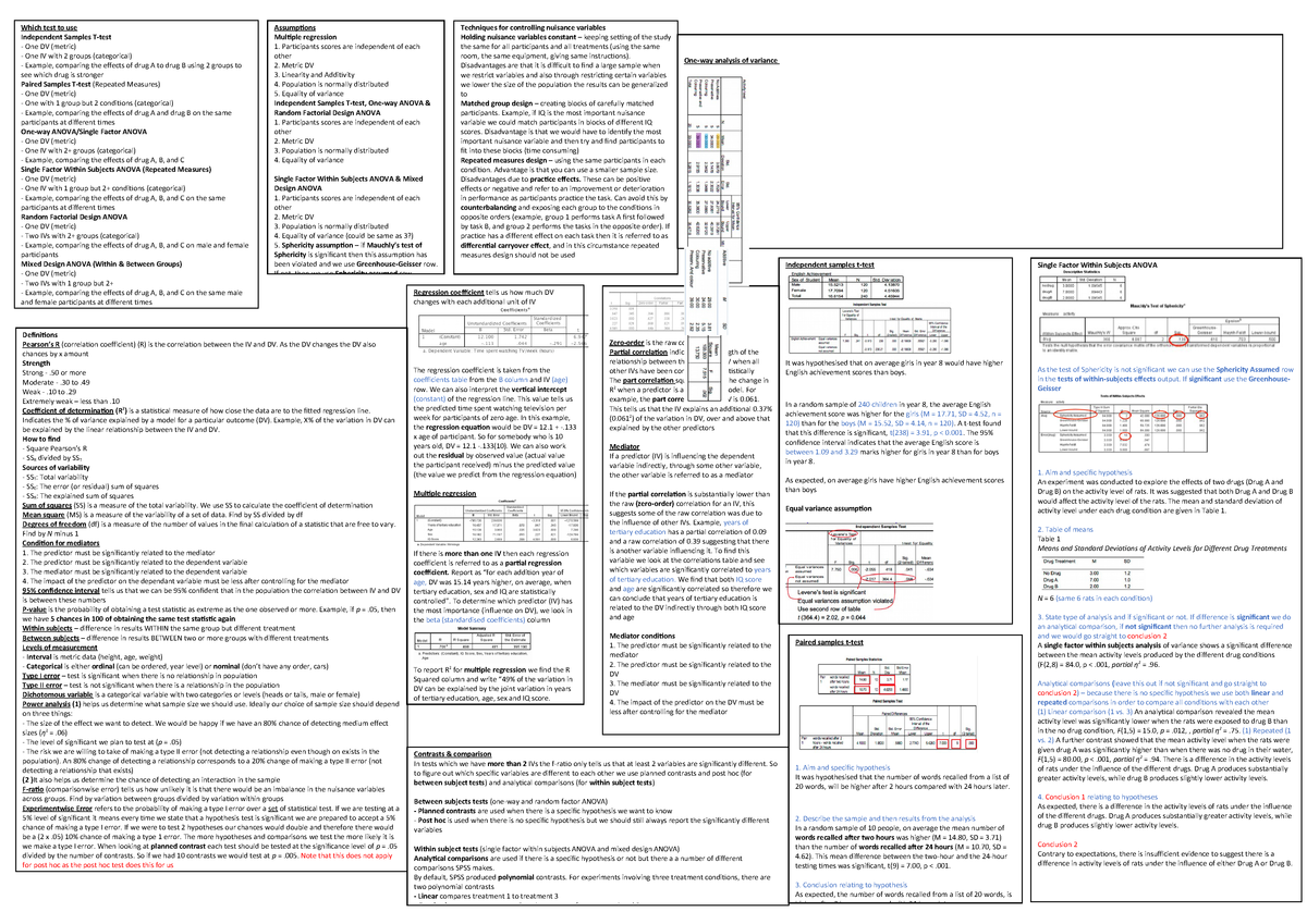 Analysis of Variance Cheat Sheet - STA20006: Analysis of Variance