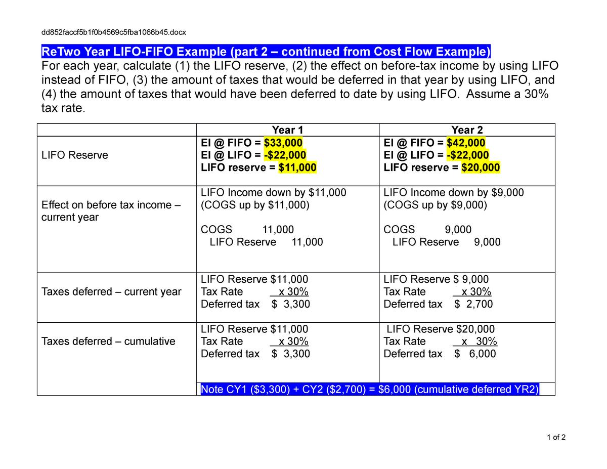 LIFO Reserve Example - ACCT30200EXW - StuDocu