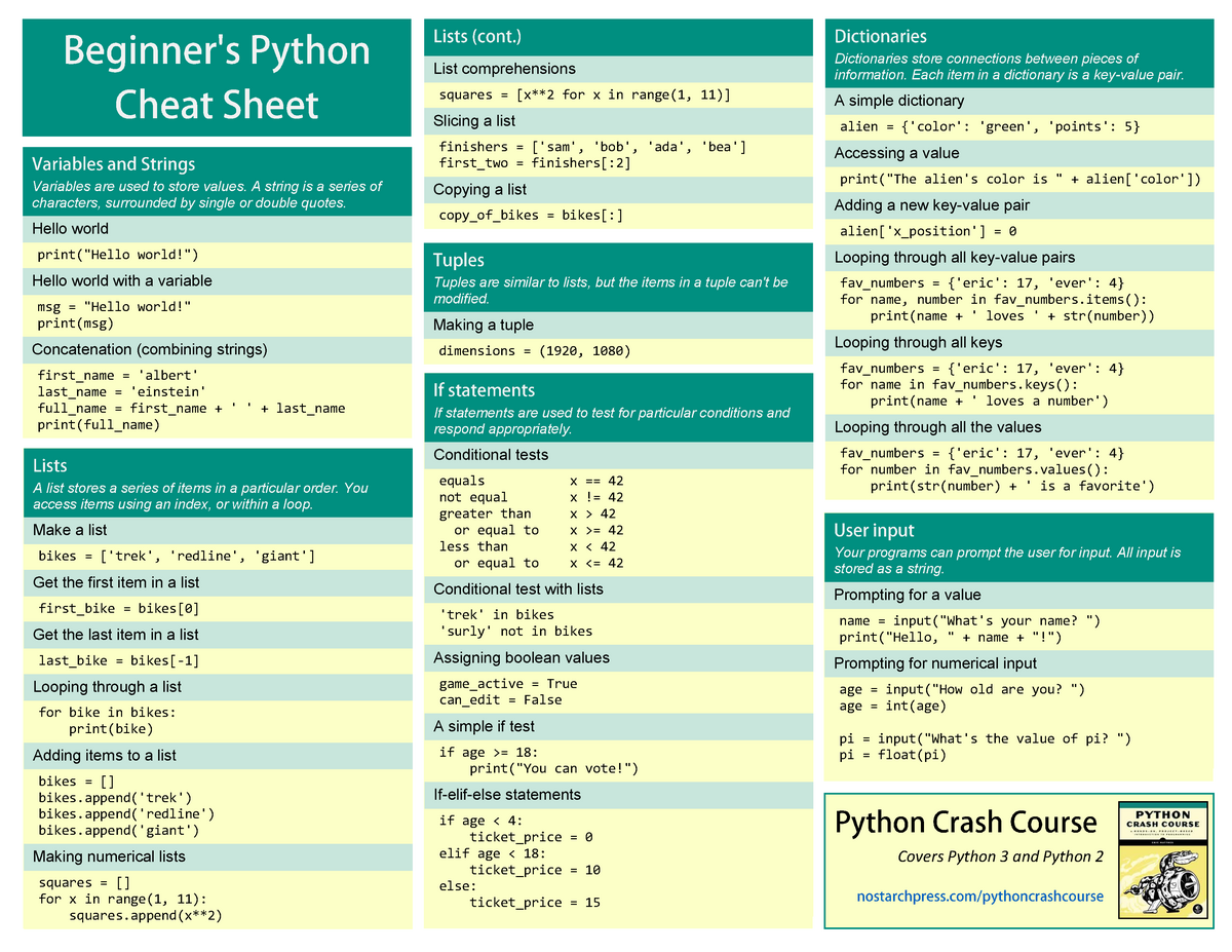 Beginners python cheat sheet pcc all - 8CA10 - TU Eindhoven