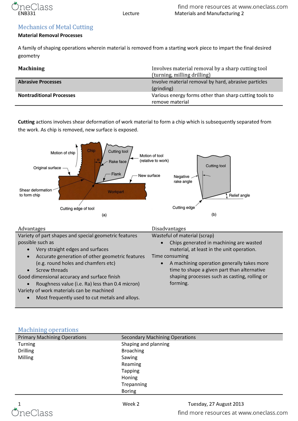 Materials and Manufacturing 2 Lecture Notes Week 2 5 - QUT