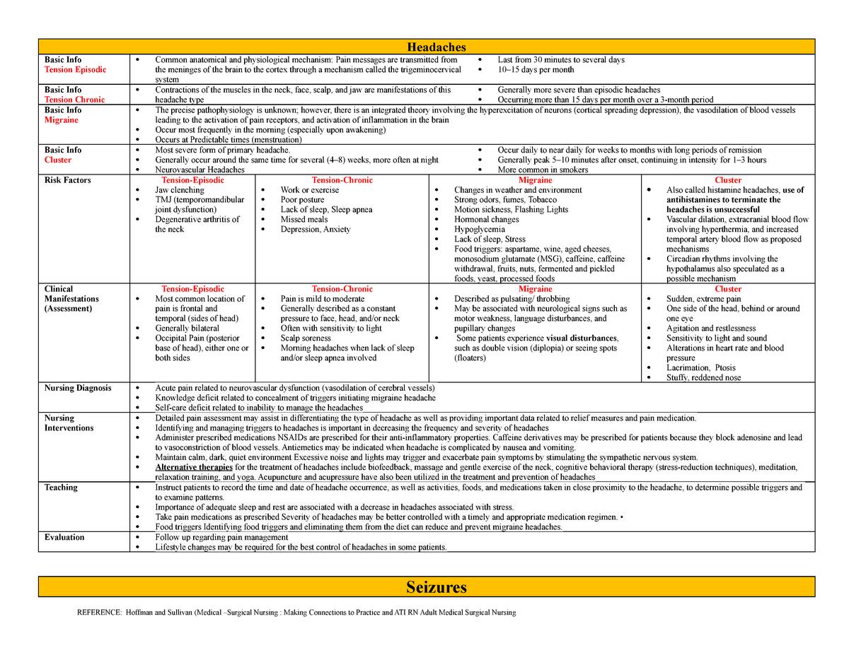 Neurological Care Notes - NUR: Adult health - StuDocu