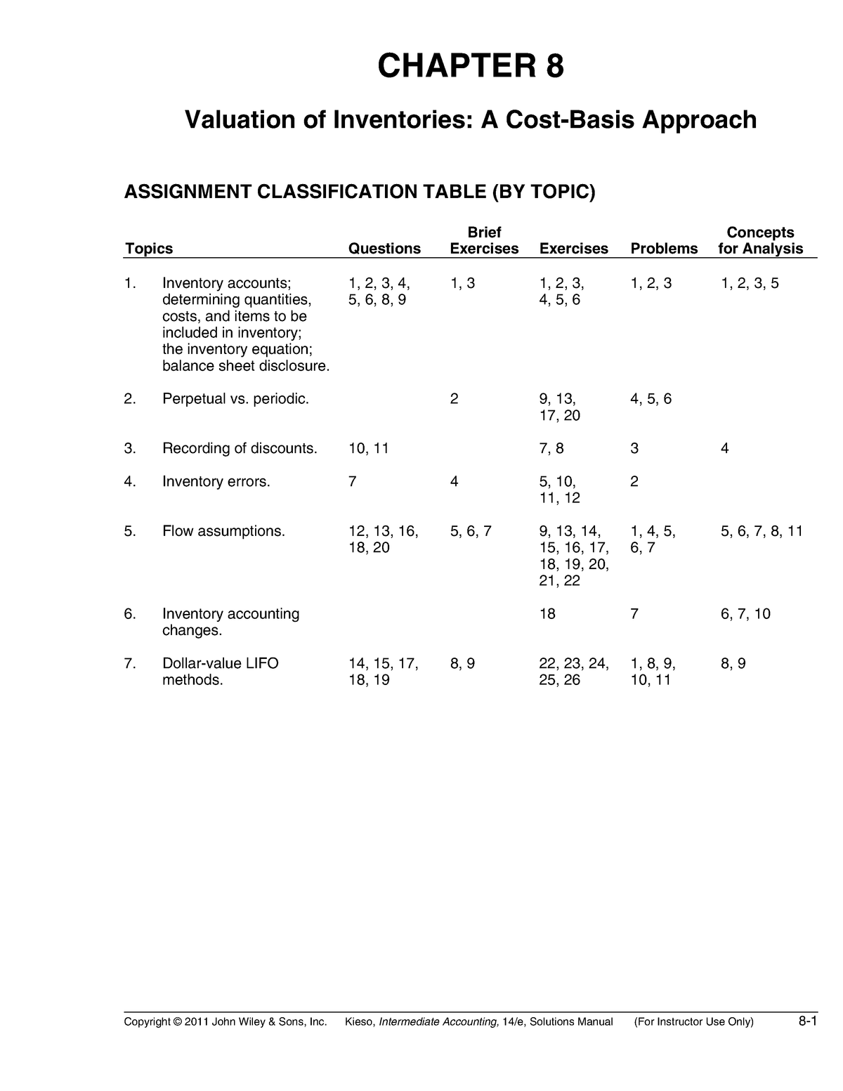 Chapter 8 - Solution Manual - ACCT 311 Inter Fin Acct I