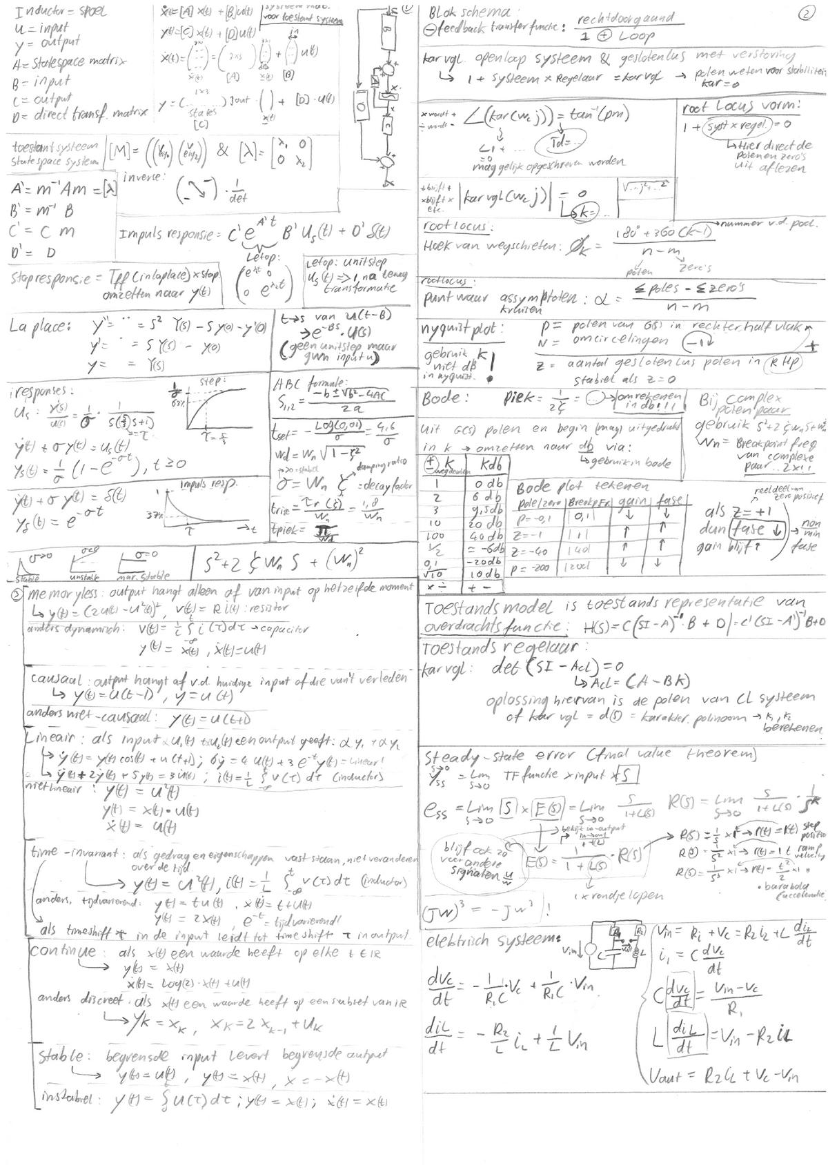 Cheat sheet voor tentamen 2017 - 2018 - WB2230-15 - StuDocu
