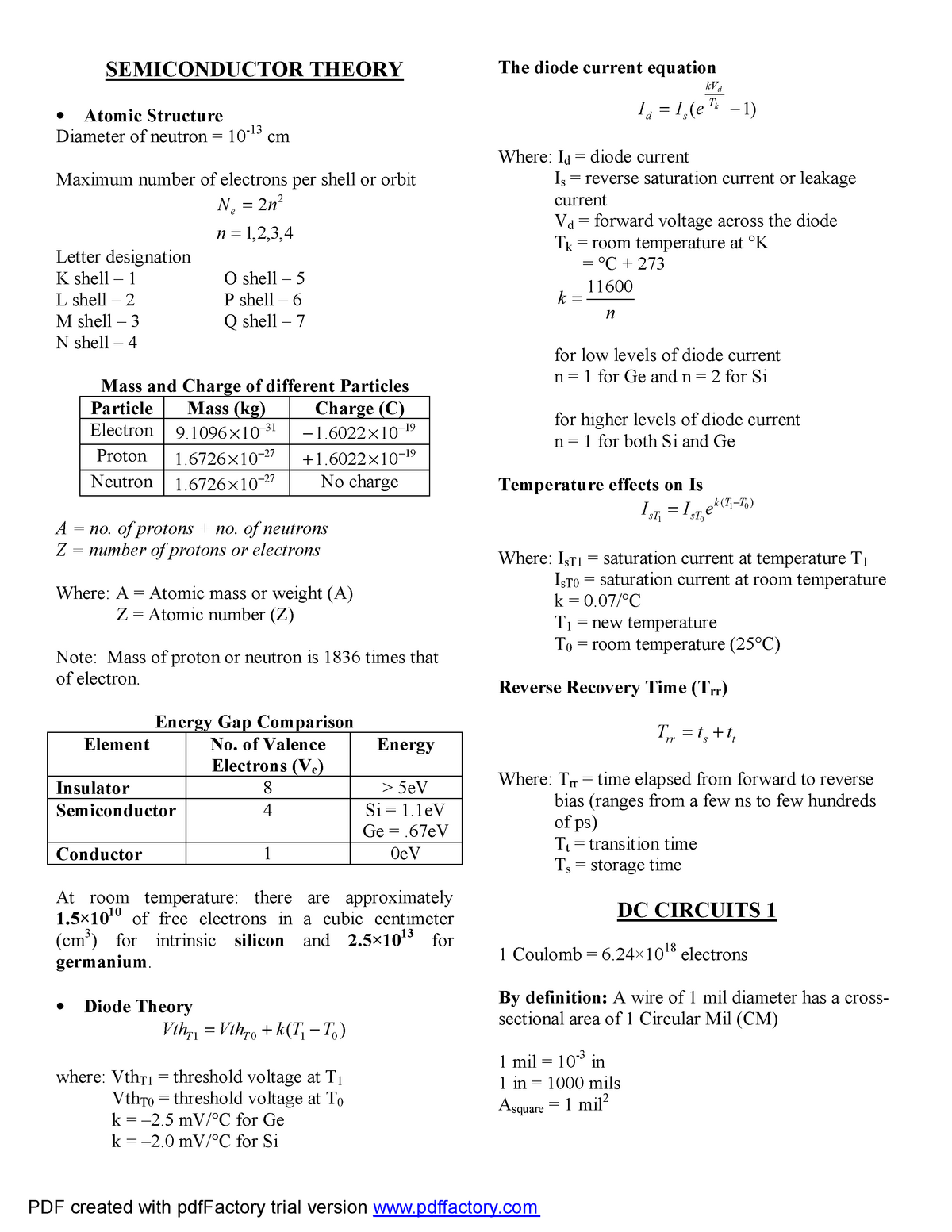 Electronics Formulas and Concepts - ECE101: BS Electronics