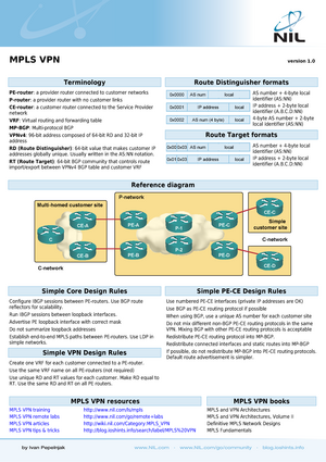 MPLS VPN Terminology and Traffic Engineering - LAWS3025: Advanced