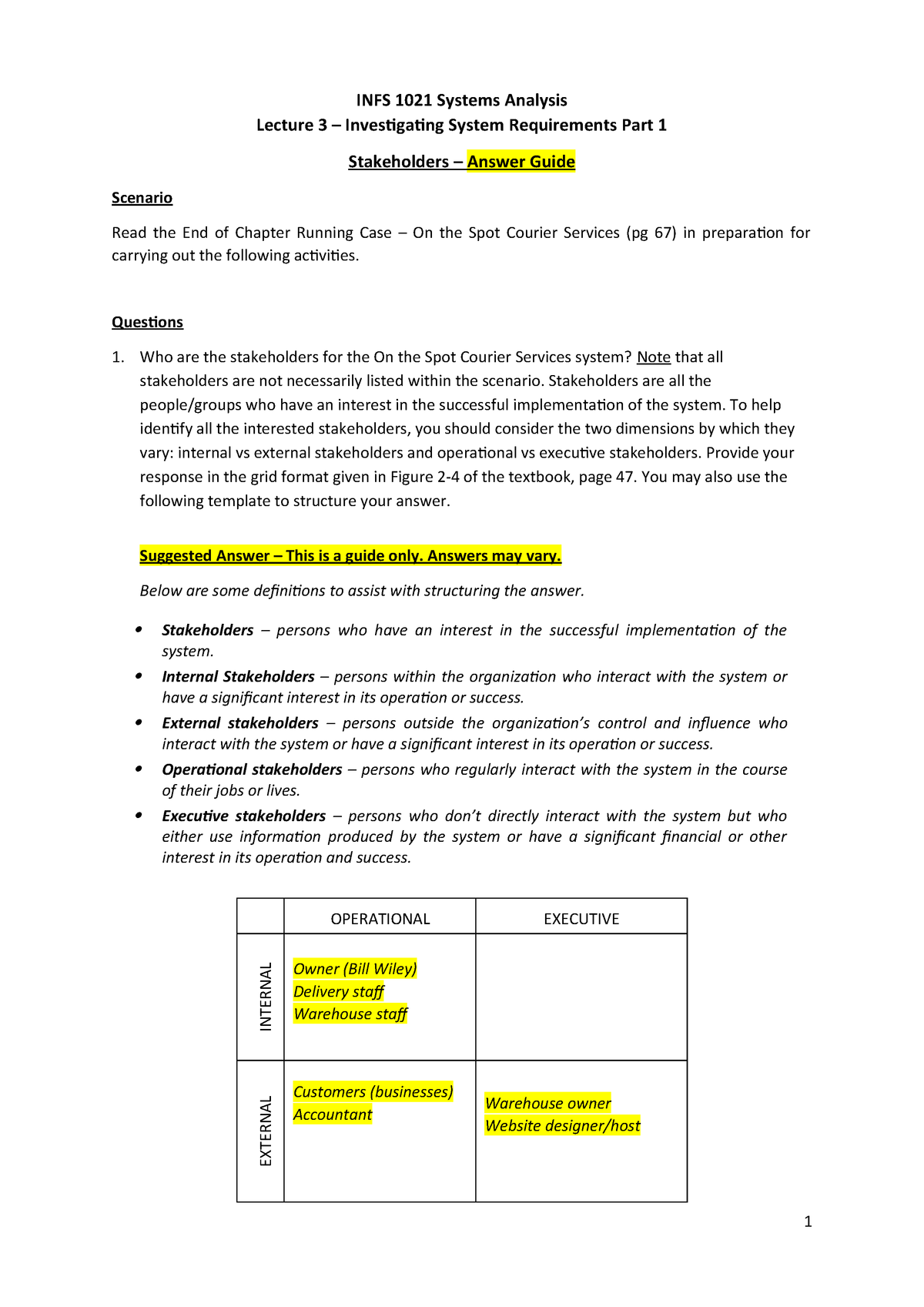 SA Lecture 03 - Activities - Answer Guide - INFS 1021: Systems