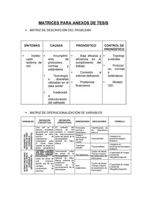 matrices de una tesis