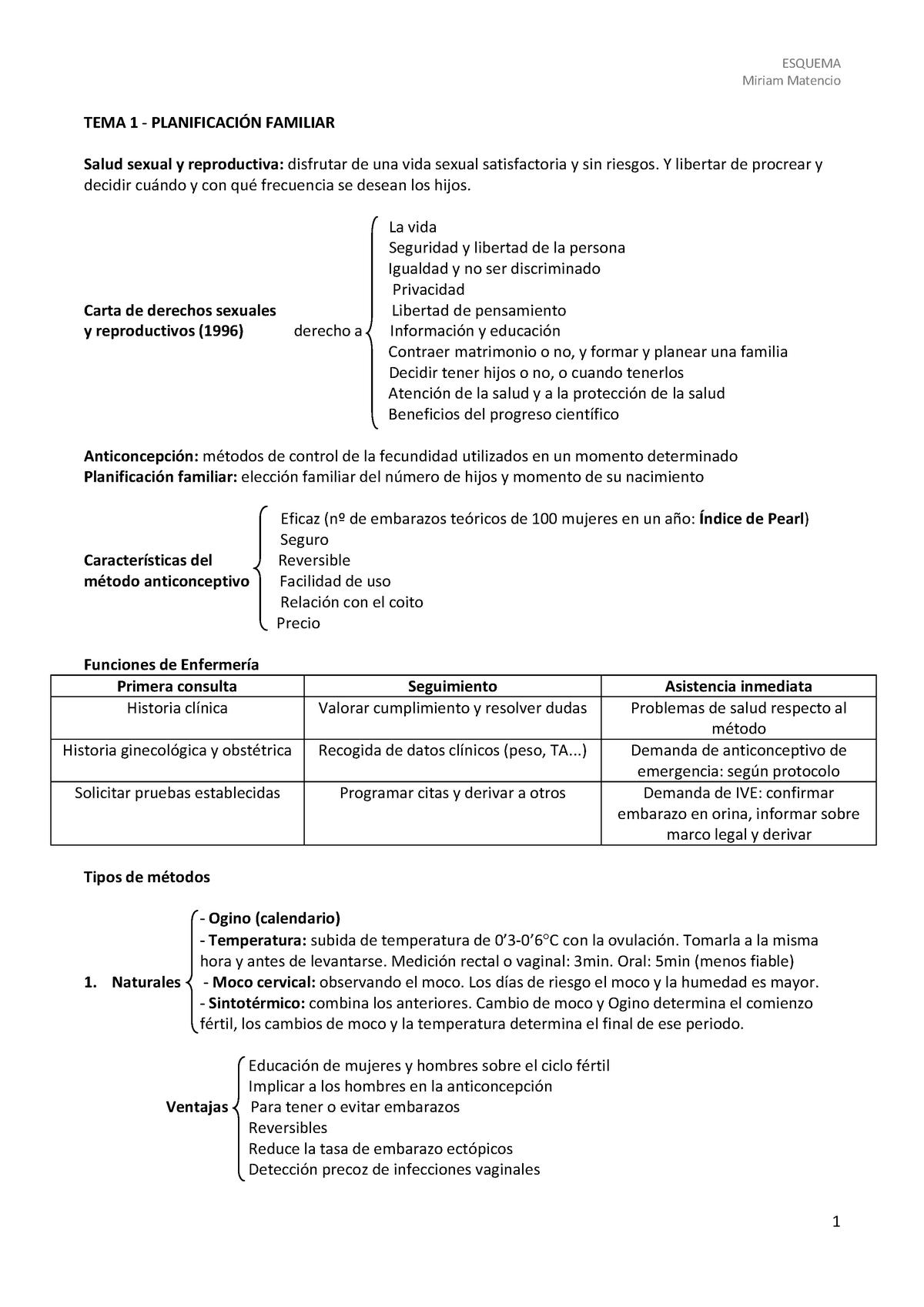 Calendario 1996.Esquema Tema 1 Enfermeria Y Salud De La Mujer 2619 Um