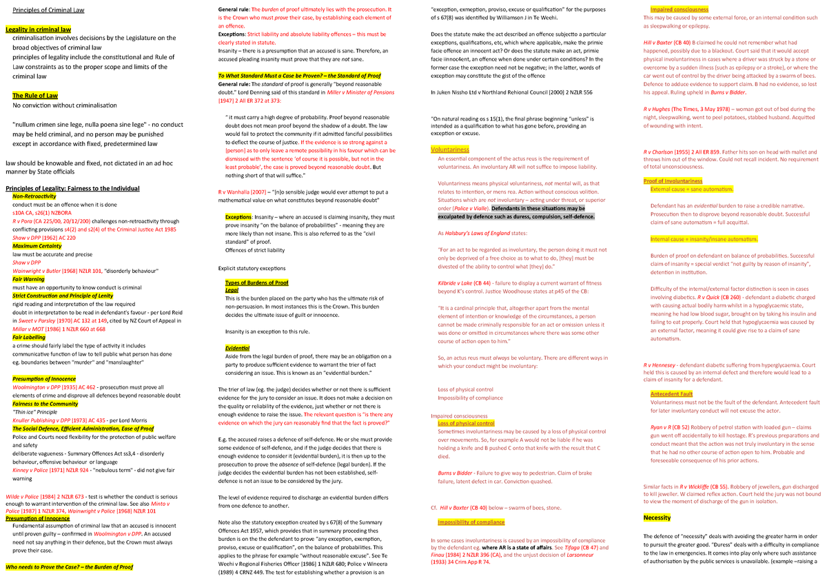 Crim cheat sheet - Final exam style notes 9 pages - LAWS798